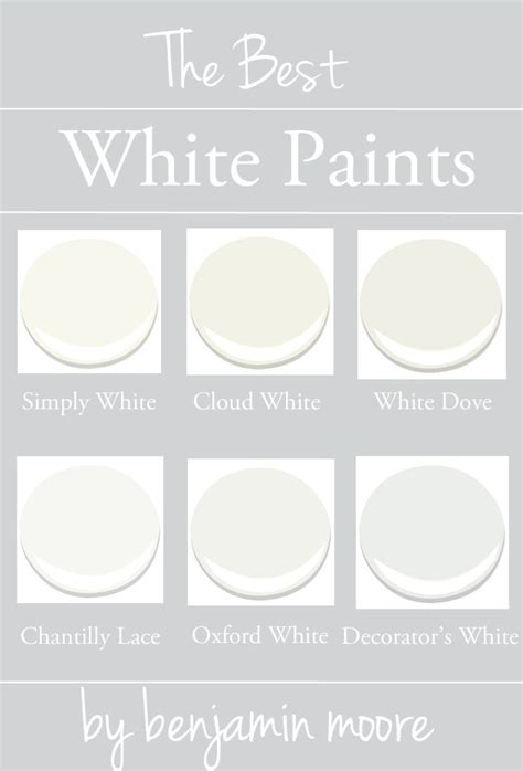 Today I'm Talking The Best White Paints  Kristina Lynne