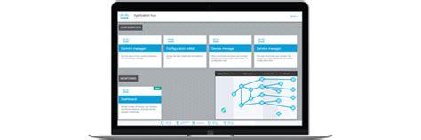 Cisco Crosswork Mass Awareness - Cisco