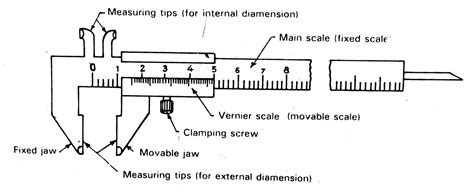Diagram Of Vernier Caliper vernier caliper diagram