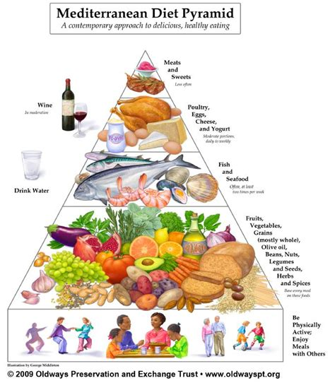 healthy diet resources  diabetes education services