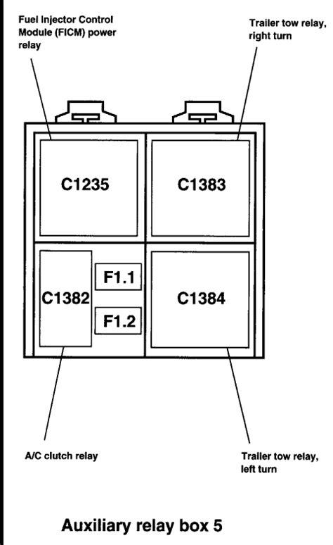 93 F350 Underhood Fuse Box Diagram by 2002 Sd Fuse Location Ford Powerstroke