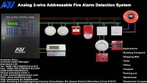 2-wiring Bus 1-loop Addressable Fire Alarm Sprinkler Fm 200 System