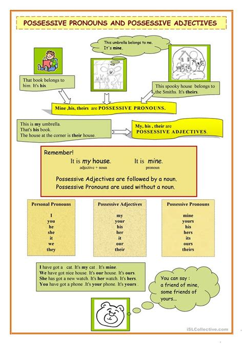 Grammar Meets Conversation 10  Possessive Adjectives (10)  Asking For General Information
