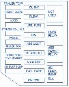 Ford Contour Svt 1998 Fuse Box  Block Circuit Breaker