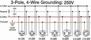 220 Volt 4 Wire Plug Wiring Diagram