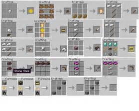 Crafting Recipes Minecraft Banner Designs