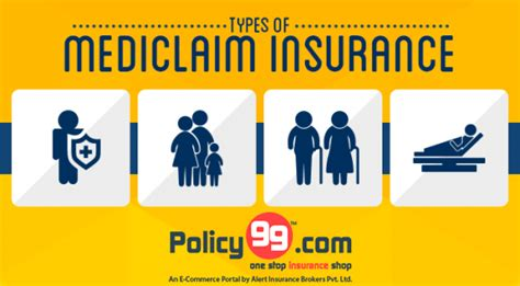 The Different Types Of Mediclaim Insurance