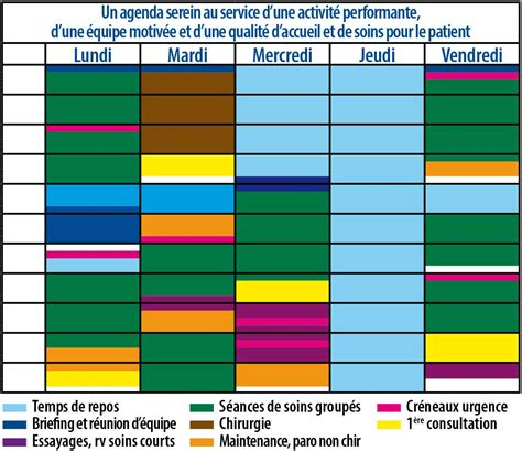 cabinet dentaire mutualiste rennes organisation cabinet dentaire