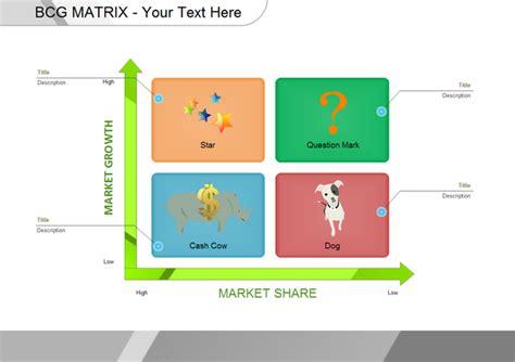 examples bcg matrix
