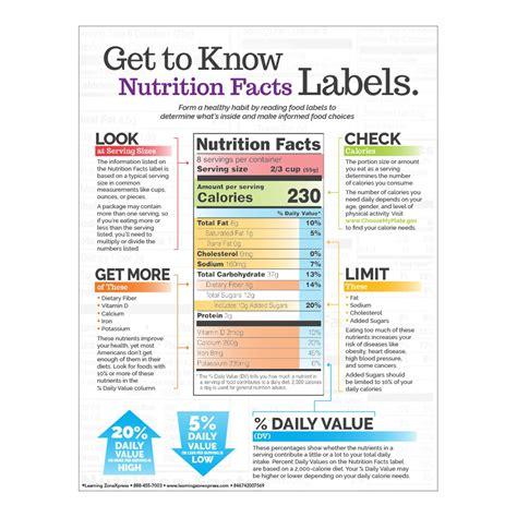 wic nutrition education handouts dandk