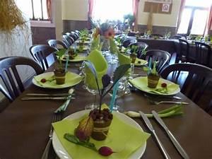 Idee Deco Table Anniversaire 70 Ans : id e d co de table anniversaire 60 ans ~ Dode.kayakingforconservation.com Idées de Décoration