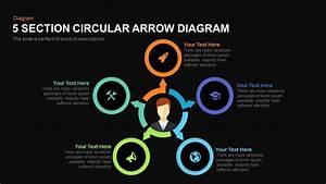 5 Section Circular Arrow Diagram Powerpoint Template