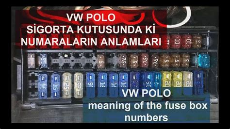 2003 Polo Fuse Box by Vw Polo Fuse Box Cover Wiring Diagram