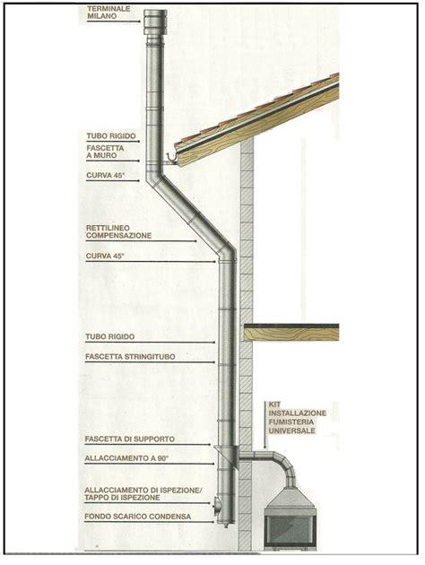 dimensioni canne fumarie per camini norme sulle canne fumarie dei camini delle stufe e delle
