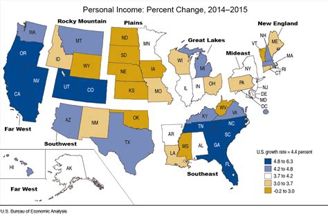 hoosiers income still lags