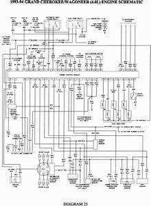 2005 Jeep Grand Cherokee Wiring Diagram