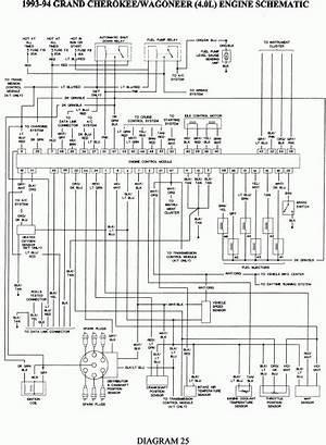 Jeep Grand Cherokee Headlight Wiring Diagram Diagramodel Ciboperlamenteblog It