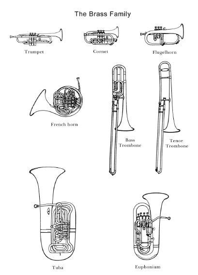 brass family images   great