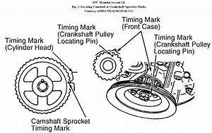 Timing For 97 Hyundai Excel  I Just Replaced The Timing Belt On My
