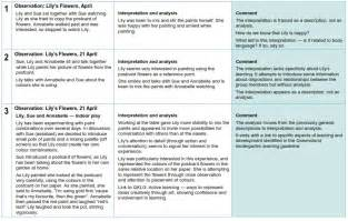 Preschool Observation Examples