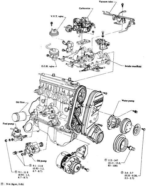 Nissan Skyline Workshop Service Repair Manual Download