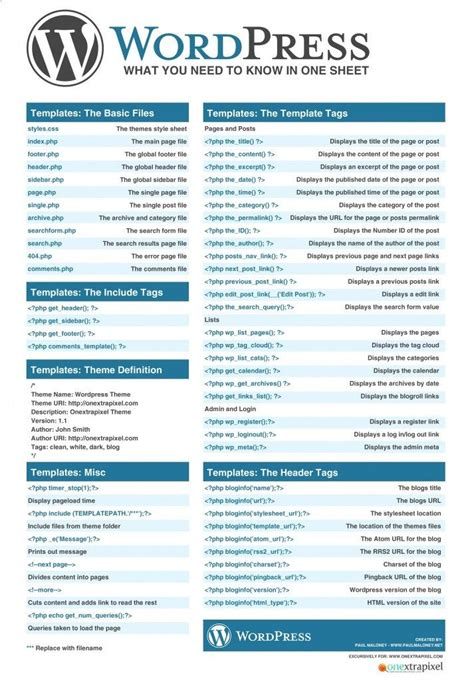 wordpress seo cheat sheets  images