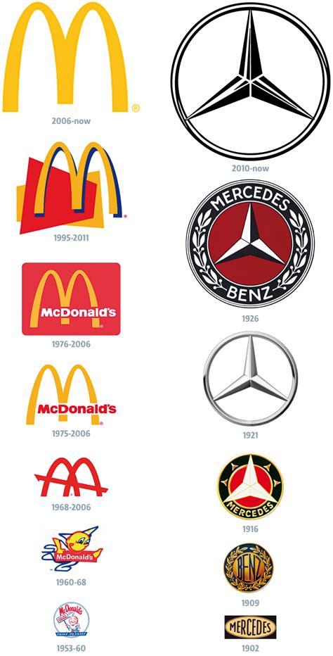 mcdonald s and mercedes logo evolution visual communication pinte