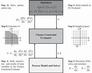 Opti Mi H2 Wiring Diagram