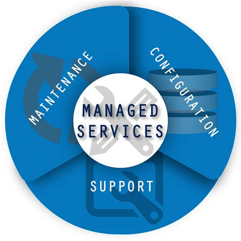 managed services icon techrev