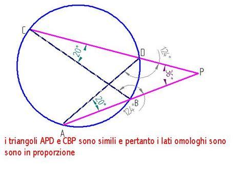 Modulo 1 Ecdl Dispense by Ecdl Matematicamente Upcomingcarshq