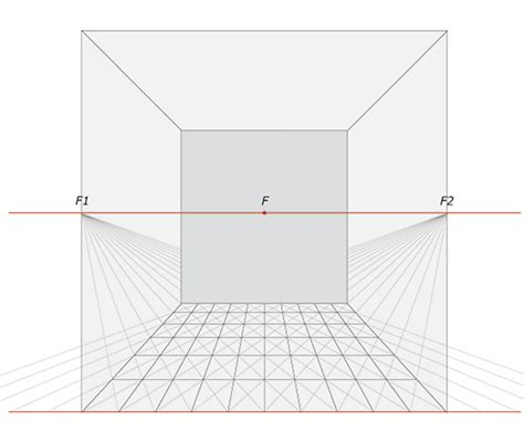 comment dessiner une chambre comment dessiner une chambre