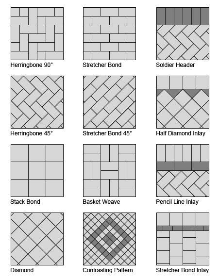 names of brick patterns top 28 paving pattern names pavingexpert patterns and layouts for flags and slabs brick