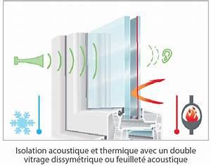 Isoler Fenetre Simple Vitrage : double vitrage isolation phonique les ~ Zukunftsfamilie.com Idées de Décoration