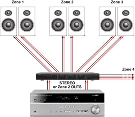 Using Speaker Selector Switch For Whole Home Audio