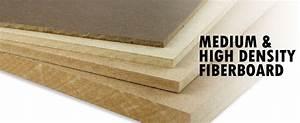 MDF HDF Medium and High Density Fiberboard - Panel