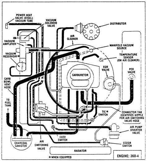Volare Wiring Diagram by 76 Chrysler Cordoba Wiring Diagram Wiring Library