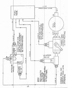Mechanical Fuel Injection