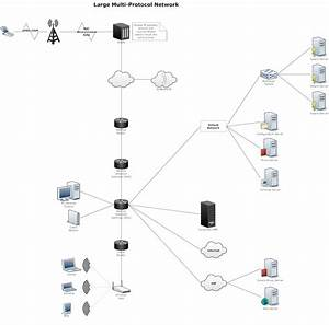 Network diagram example large multi protocol network for Samples computer and networks computer network diagrams