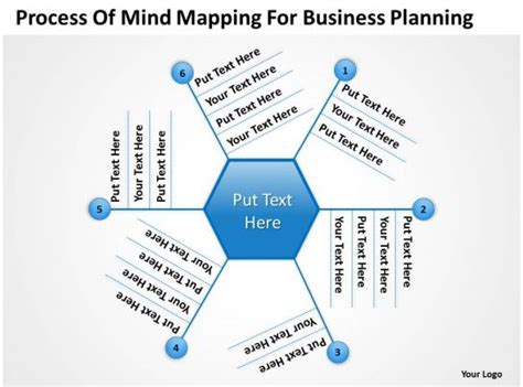 business process diagram vision mind mapping  planning powerpoint templates templates