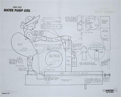 water pump girl scroll  art pinterest pattern