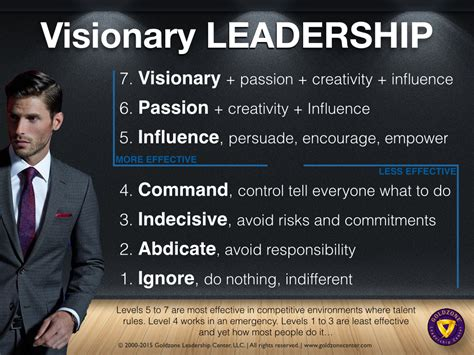 visionary leadership renaissance  leaders