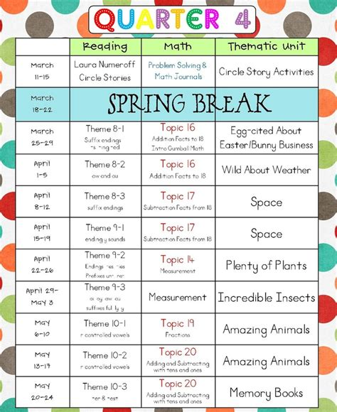 Pacing Calendar Template For Teachers by Pacing Guide Template Image Collections Template Design