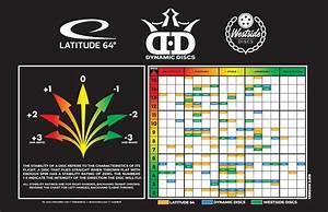 Disc Golf Disc Chart Downloads Dynamic Discs