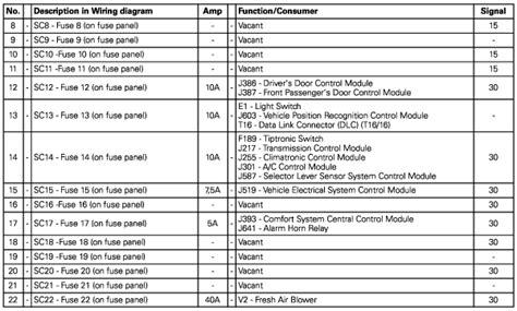 volkswagen jetta fuse box wiring diagram
