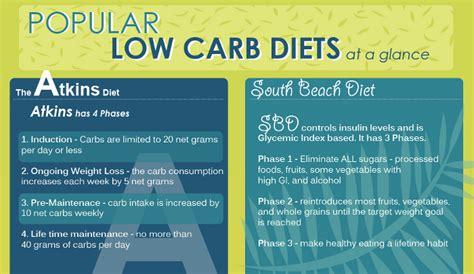 sugar busters diet food lists hrfnd