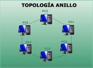 Soluciones Integrales F Y J  Topolog U00eda De Redes