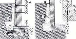 Bodenplatte Aufbau Altbau : kellerausbildung ~ Lizthompson.info Haus und Dekorationen