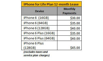 sprint iphone 6 plus plan sprint expands iphone for plans with new 12 month