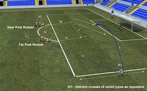Attacking Headers