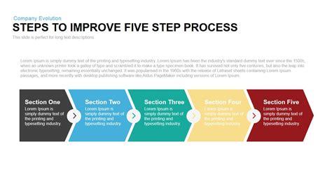 process improvement powerpoint template keynote